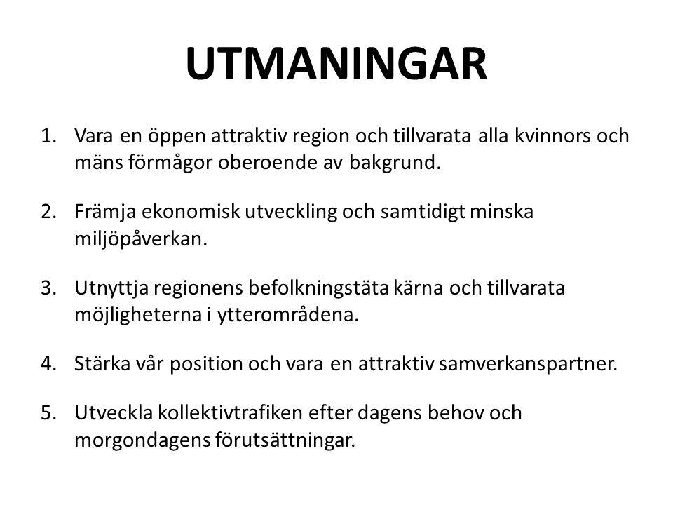 Rekommendationer: Arbeta för utveckling av Östergötlands alla delar Landsbygdens tätorter: -satsa på orter med goda utvecklingsförutsättningar, t ex vid lokalisering av offentlig service Kollektivtrafik: -samordna samhällsbetalda resor i landsbygdsområden