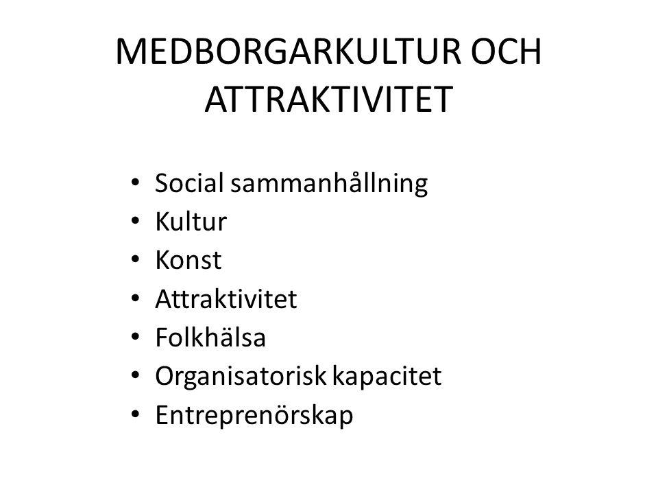 MEDBORGARKULTUR OCH ATTRAKTIVITET Social sammanhållning Kultur Konst Attraktivitet Folkhälsa Organisatorisk kapacitet Entreprenörskap