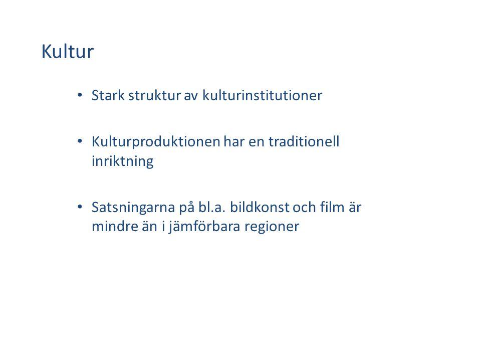 Kultur Stark struktur av kulturinstitutioner Kulturproduktionen har en traditionell inriktning Satsningarna på bl.a.