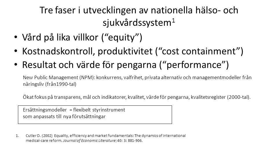 Tre faser i utvecklingen av nationella hälso- och sjukvårdssystem 1 Vård på lika villkor ( equity ) Kostnadskontroll, produktivitet ( cost containment ) Resultat och värde för pengarna ( performance ) 1.Cutler D.
