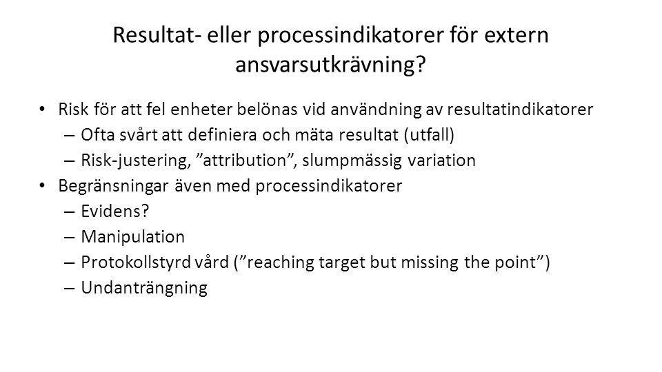 Resultat- eller processindikatorer för extern ansvarsutkrävning.