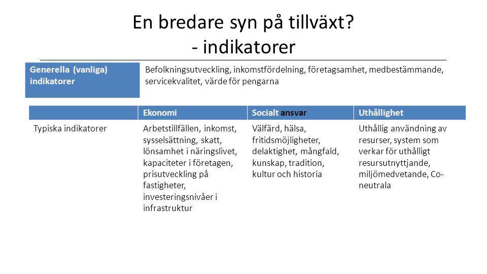 EkonomiSocialt ansvarUthållighet Typiska indikatorerArbetstillfällen, inkomst, sysselsättning, skatt, lönsamhet i näringslivet, kapaciteter i företage