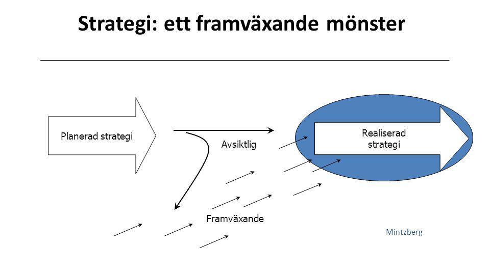 Strategi: ett framväxande mönster Planerad strategi Realiserad strategi Avsiktlig Framväxande Mintzberg