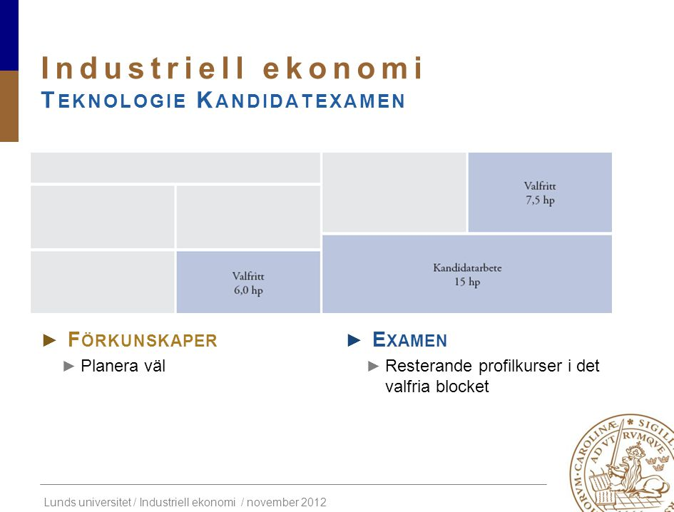 Lunds universitet / Industriell ekonomi / november 2012 ► F ÖRKUNSKAPER ► Planera väl Industriell ekonomi T EKNOLOGIE K ANDIDATEXAMEN ► E XAMEN ► Rest