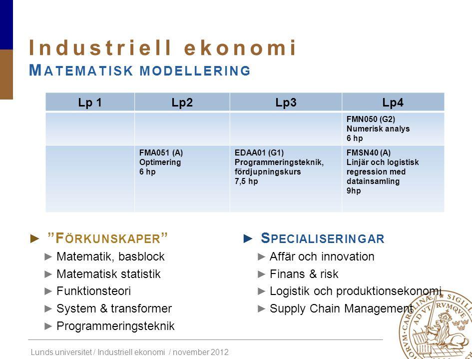 "Lunds universitet / Industriell ekonomi / november 2012 Industriell ekonomi M ATEMATISK MODELLERING ► ""F ÖRKUNSKAPER "" ► Matematik, basblock ► Matemat"