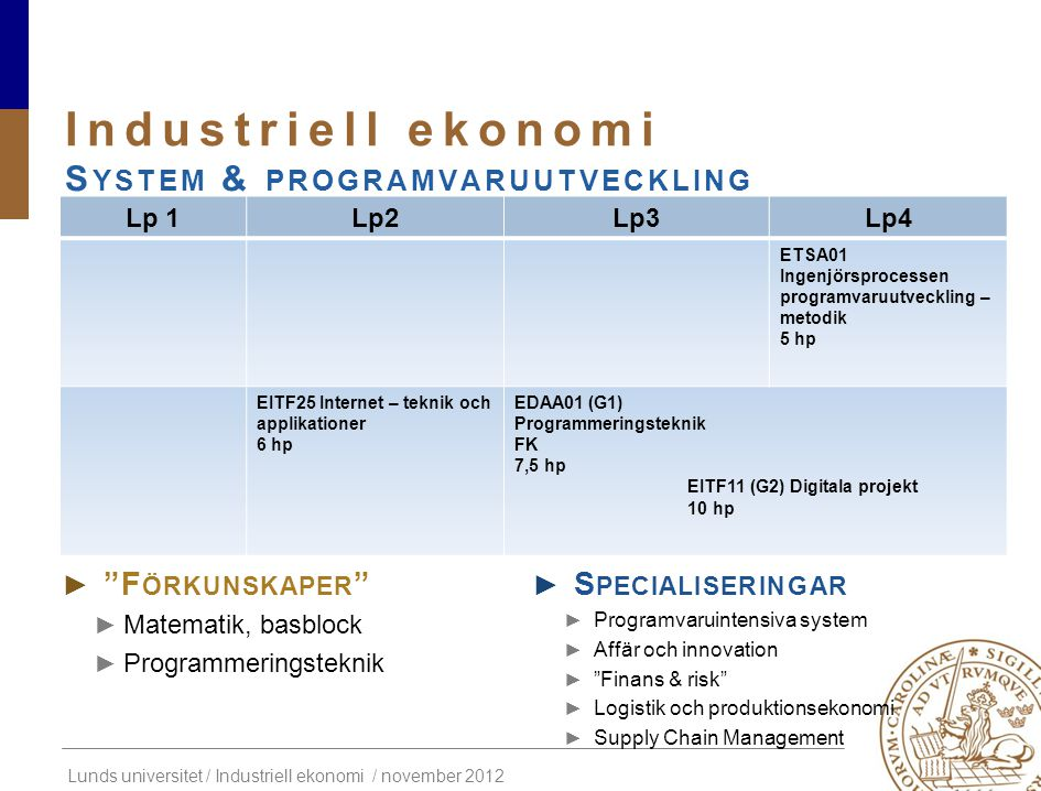 "Lunds universitet / Industriell ekonomi / november 2012 ► ""F ÖRKUNSKAPER "" ► Matematik, basblock ► Programmeringsteknik Industriell ekonomi S YSTEM &"