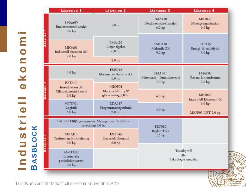 Lunds universitet / Industriell ekonomi / november 2012 Industriell ekonomi A FFÄR OCH INNOVATION Läsperiod 1Läsperiod 2Läsperiod 3Läsperiod 4 Årskurs 4 MION25 Teknologistrategier 7,5 hp (A) MION05 Affärsmarknadsföring 7,5 hp (A) MION20 Tillämpad affärsanalys 7,5 hp (A) MAMN05 Ledarskap & arbetsorganisation 7,5 hp (A) INTN01 Innovationsteknik 7,5 hp (A) INNN05 Entreprenörskap i nya och befintliga företag 7,5 hp (A) INNN01 Innovation management 7,5 hp (A) INNN10 Globalisering innovation 7,5 hp (A) Läsperiod 1Läsperiod 2Läsperiod 3Läsperiod 4 Årskurs 5 MION30 Industriell management 7,5 hp (A) MTT115 Industriellt inköp 7,5 hp (A) Examensarbete 30 hp (A)