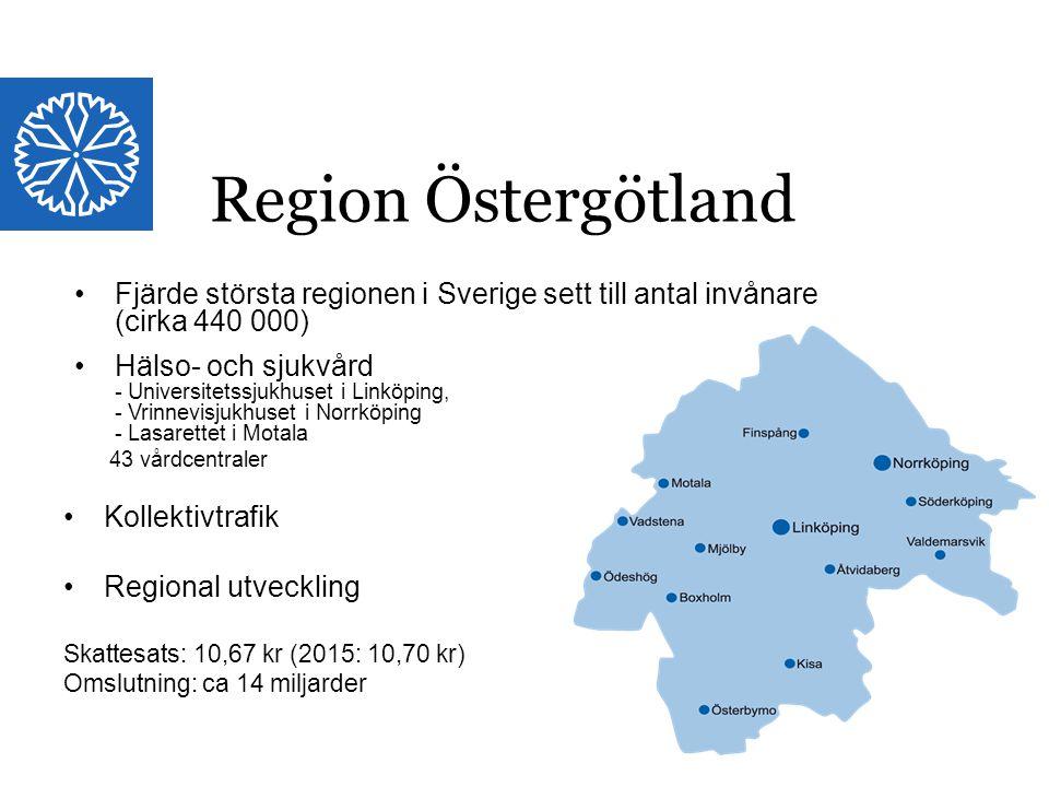 Landstinget i Östergötland Fjärde största regionen i Sverige sett till antal invånare (cirka 440 000) Hälso- och sjukvård - Universitetssjukhuset i Li