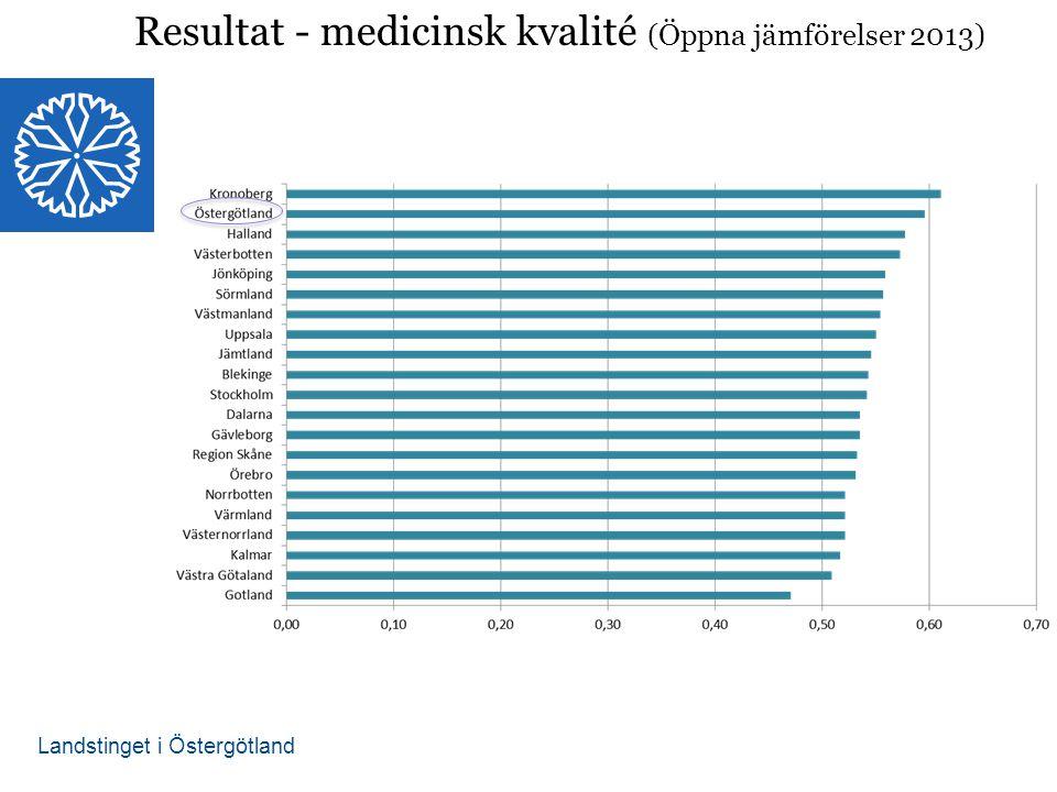 Landstinget i Östergötland Resultat - medicinsk kvalité (Öppna jämförelser 2013)