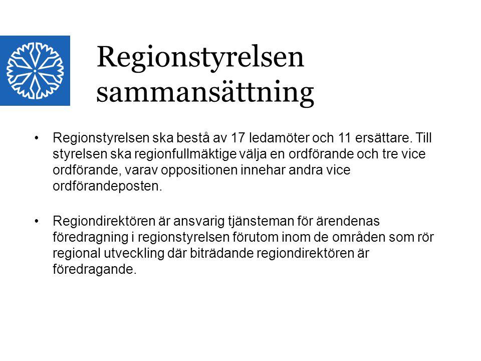 Landstinget i Östergötland Regionstyrelsen ska bestå av 17 ledamöter och 11 ersättare. Till styrelsen ska regionfullmäktige välja en ordförande och tr