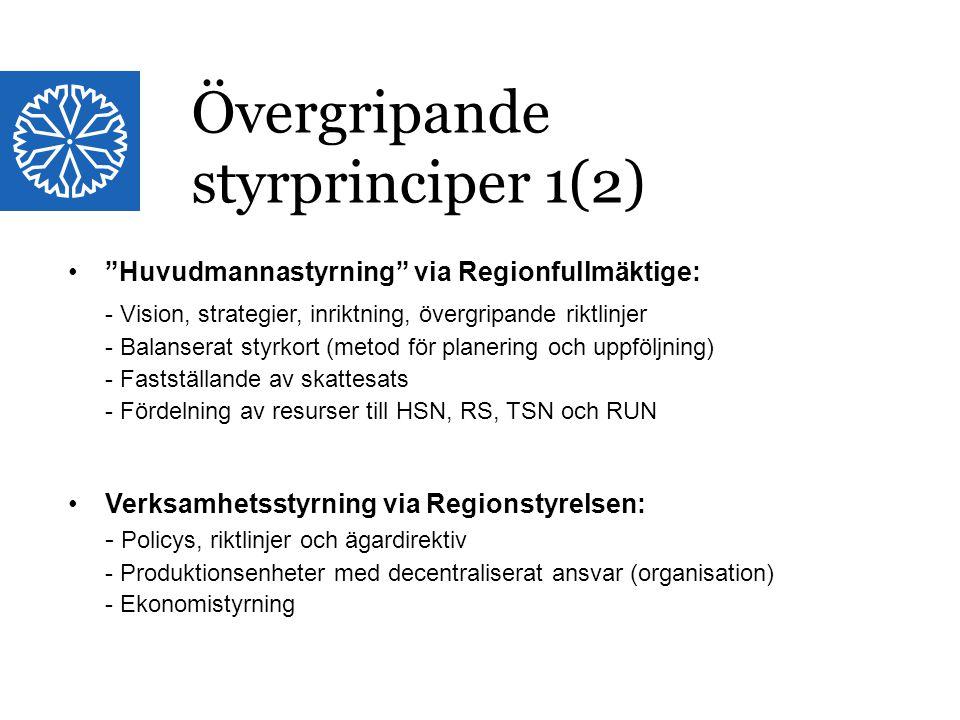 """Landstinget i Östergötland """"Huvudmannastyrning"""" via Regionfullmäktige: - Vision, strategier, inriktning, övergripande riktlinjer - Balanserat styrkort"""