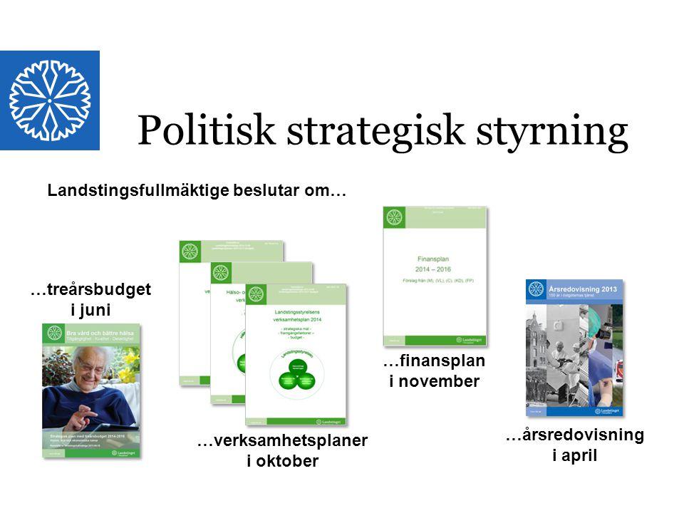 Landstinget i Östergötland HSN-100923 - US Landstingsfullmäktige beslutar om… …treårsbudget i juni …verksamhetsplaner i oktober …finansplan i november