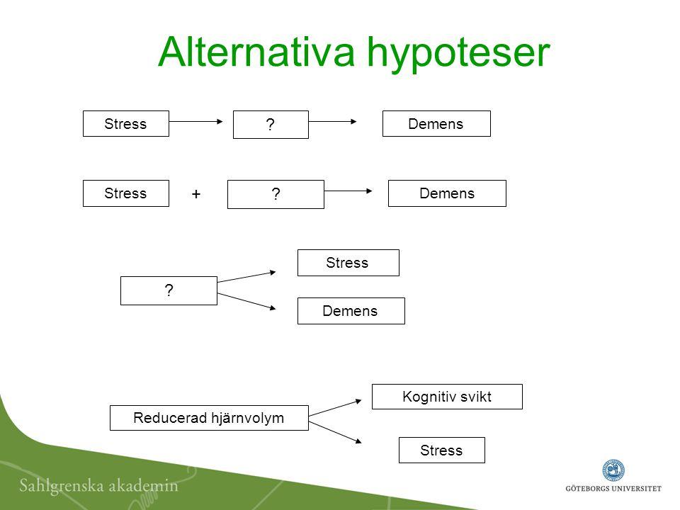 Stress ? ? ? Demens Reducerad hjärnvolym Stress Demens Kognitiv svikt + Alternativa hypoteser