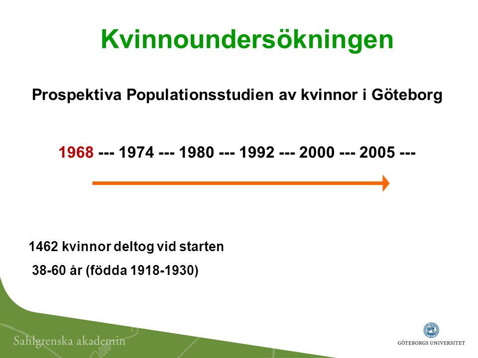 Prospektiva Populationsstudien av kvinnor i Göteborg 1968 --- 1974 --- 1980 --- 1992 --- 2000 --- 2005 --- 1462 kvinnor deltog vid starten 38-60 år (f