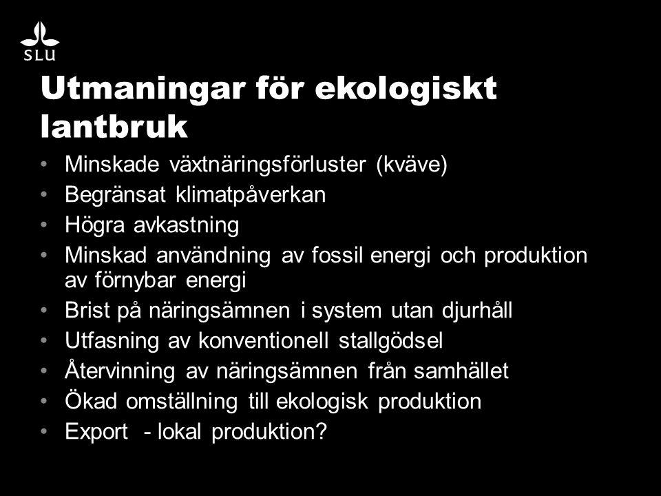 Utmaningar för ekologiskt lantbruk Minskade växtnäringsförluster (kväve) Begränsat klimatpåverkan Högra avkastning Minskad användning av fossil energi