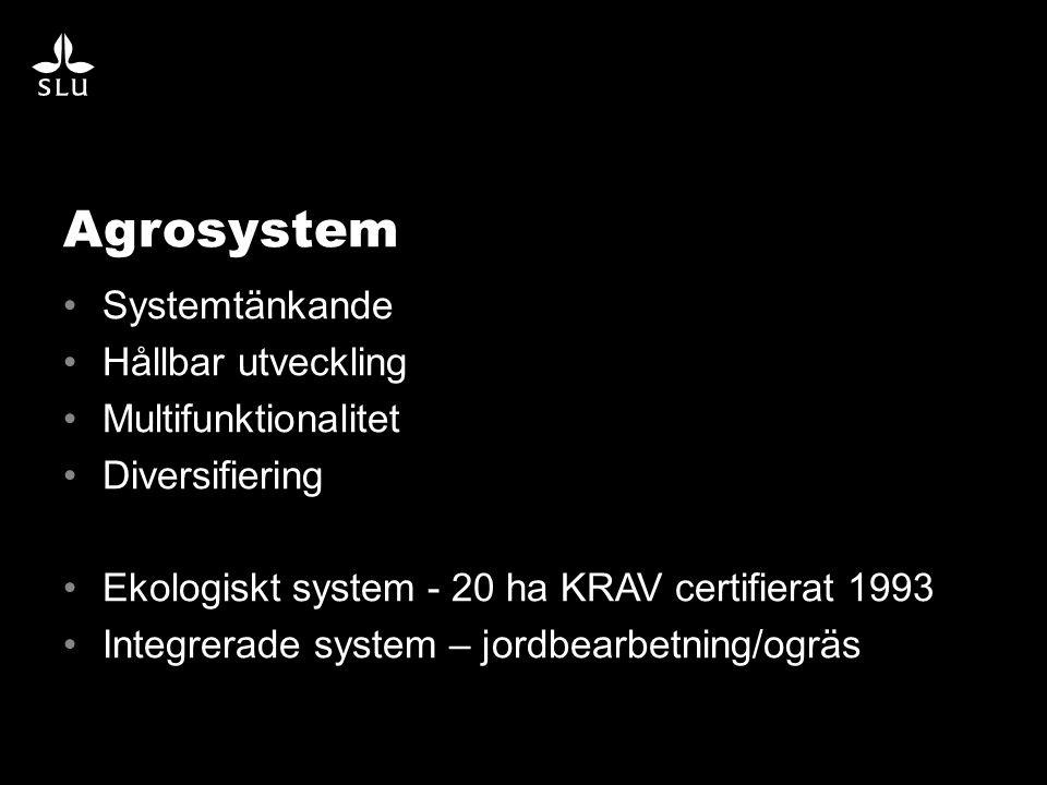 Agrosystem Systemtänkande Hållbar utveckling Multifunktionalitet Diversifiering Ekologiskt system - 20 ha KRAV certifierat 1993 Integrerade system – j