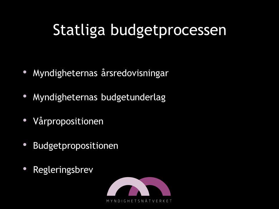 Statliga budgetprocessen Myndigheternas årsredovisningar Myndigheternas budgetunderlag Vårpropositionen Budgetpropositionen Regleringsbrev