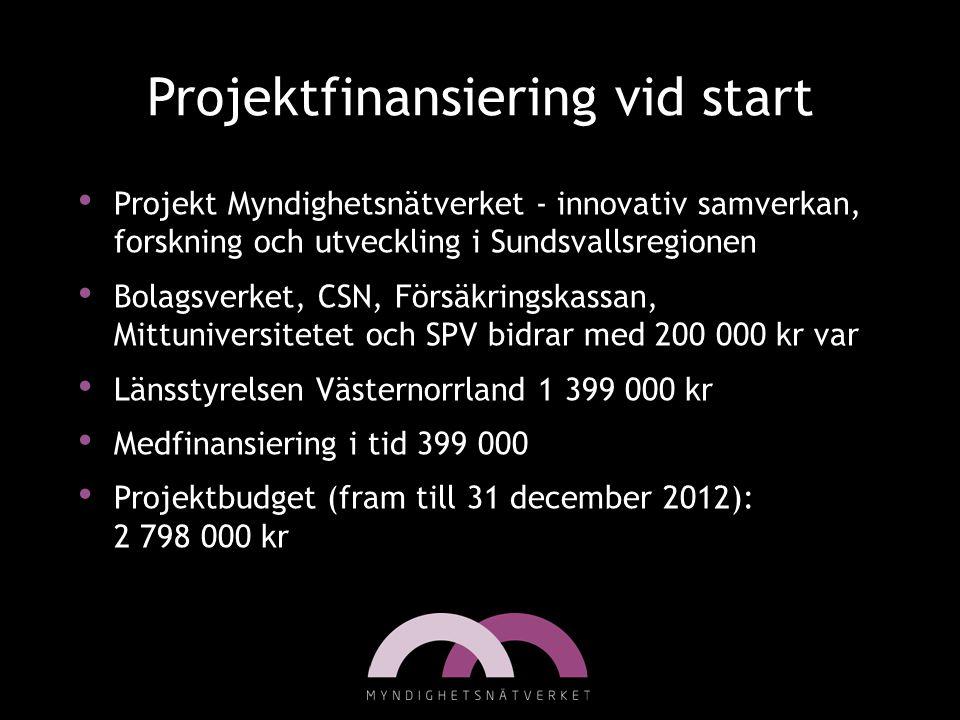Projektfinansiering vid start Projekt Myndighetsnätverket - innovativ samverkan, forskning och utveckling i Sundsvallsregionen Bolagsverket, CSN, Förs