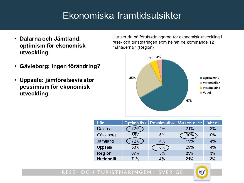 Ekonomiska framtidsutsikter Hur ser du på förutsättningarna för ekonomisk utveckling i rese- och turistnäringen som helhet de kommande 12 månaderna.