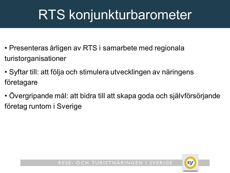 RTS konjunkturbarometer Presenteras årligen av RTS i samarbete med regionala turistorganisationer Syftar till: att följa och stimulera utvecklingen av näringens företagare Övergripande mål: att bidra till att skapa goda och självförsörjande företag runtom i Sverige