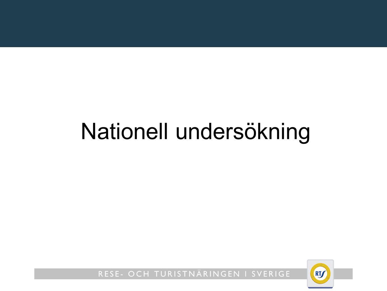 Nationell undersökning