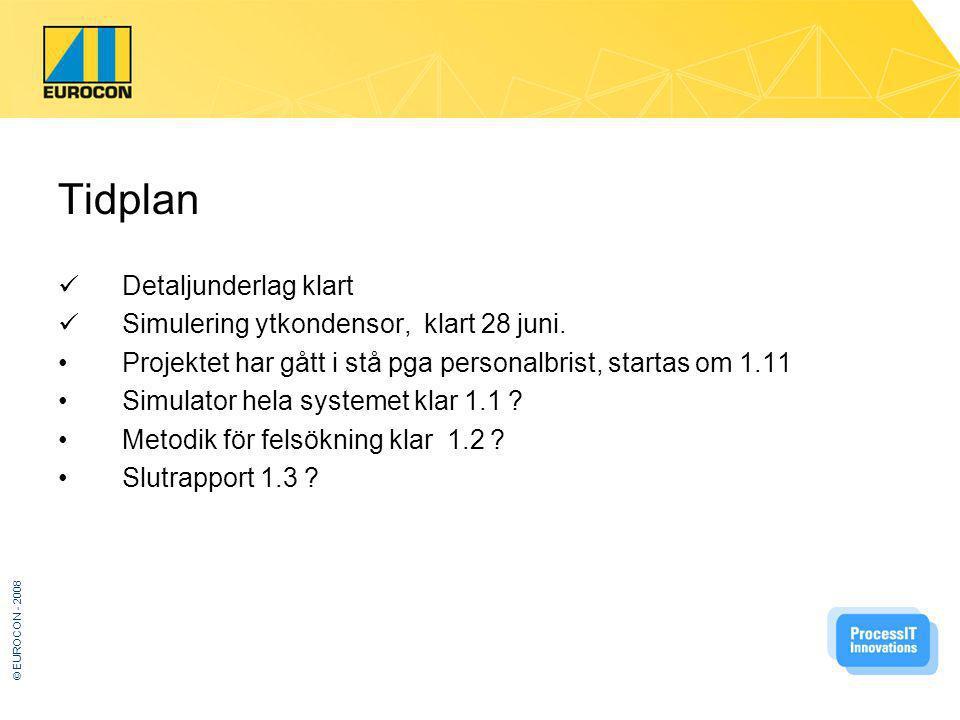 © EUROCON - 2008 Tidplan Detaljunderlag klart Simulering ytkondensor, klart 28 juni.