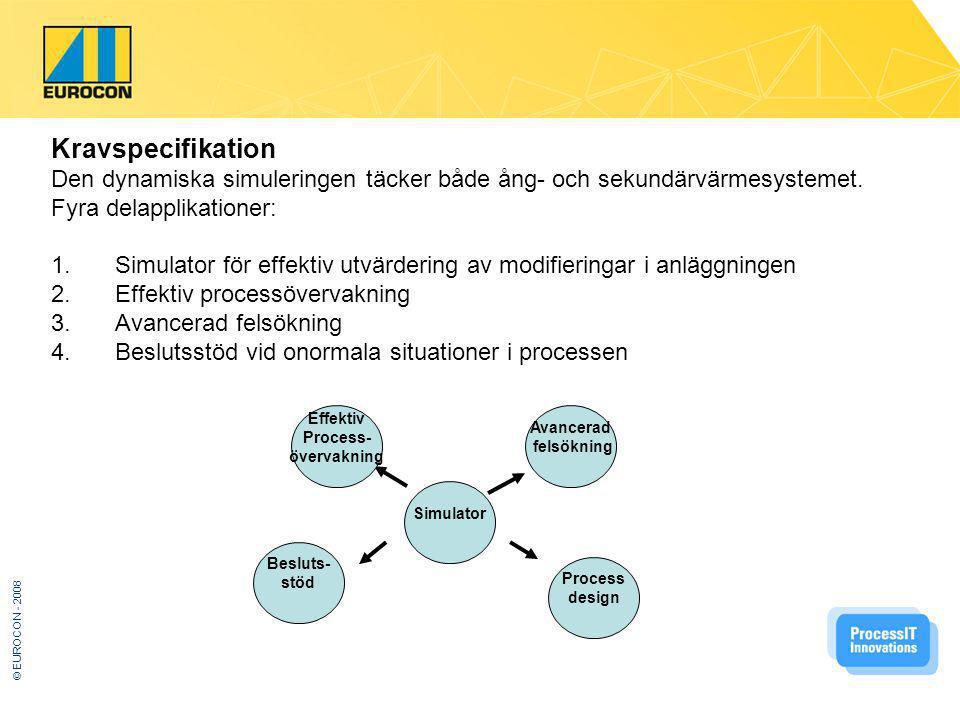 © EUROCON - 2008 Etapp 1: Sekundärvärme Samtliga funktioner men endast för sekundärvärme genomförs.