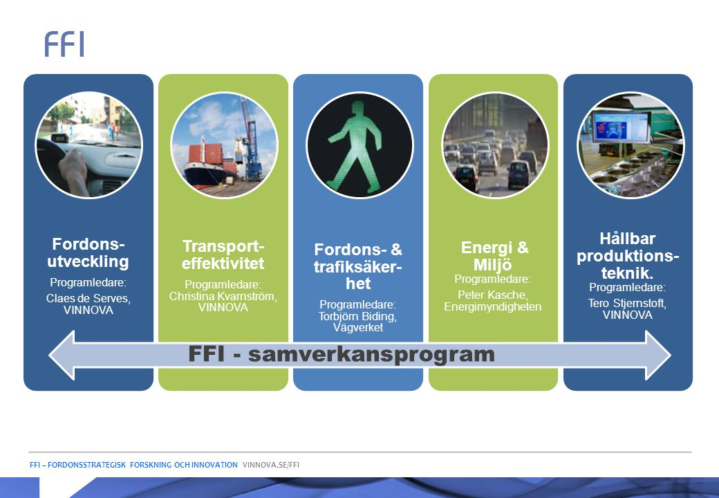 FFI – FORDONSSTRATEGISK FORSKNING OCH INNOVATION VINNOVA.SE/FFI Fordons- utveckling Programledare: Claes de Serves, VINNOVA Transport- effektivitet Pr