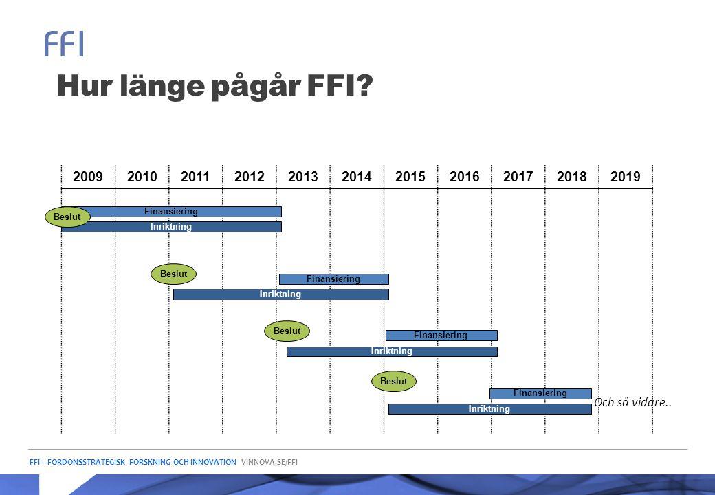 FFI – FORDONSSTRATEGISK FORSKNING OCH INNOVATION VINNOVA.SE/FFI Hur länge pågår FFI? 20092010201120122013201420152016201720182019 Finansiering Inriktn