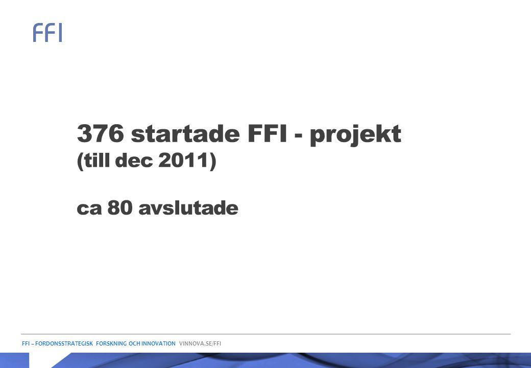 FFI – FORDONSSTRATEGISK FORSKNING OCH INNOVATION VINNOVA.SE/FFI 376 startade FFI - projekt (till dec 2011) ca 80 avslutade