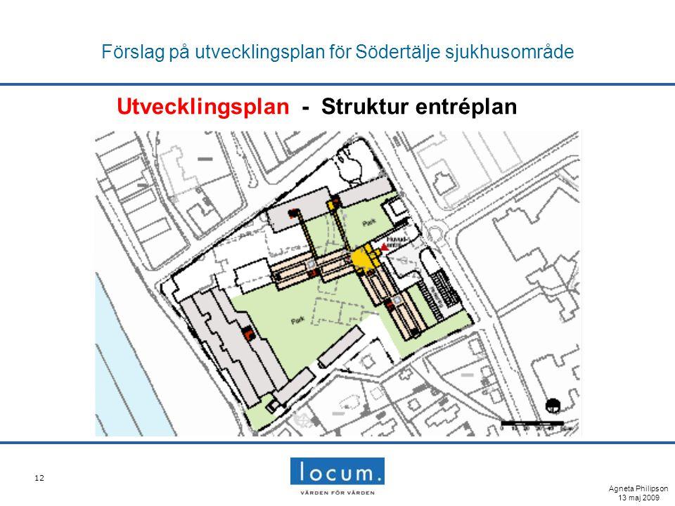 12 Förslag på utvecklingsplan för Södertälje sjukhusområde Utvecklingsplan - Struktur entréplan Agneta Philipson 13 maj 2009