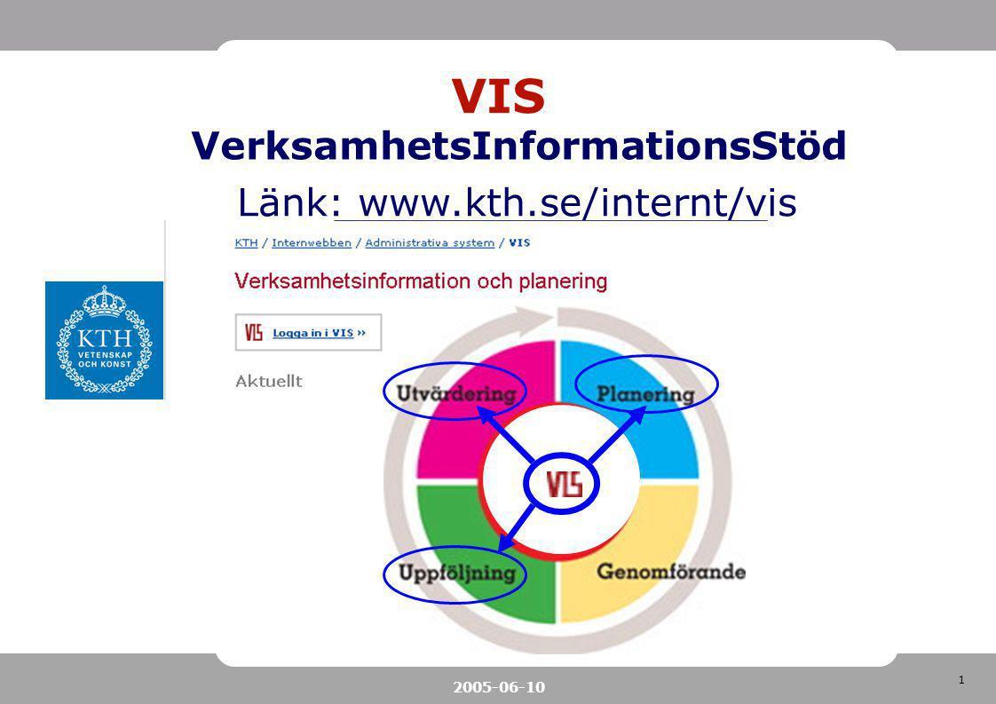 1 2005-06-10 VIS VerksamhetsInformationsStöd Länk: www.kth.se/internt/vis