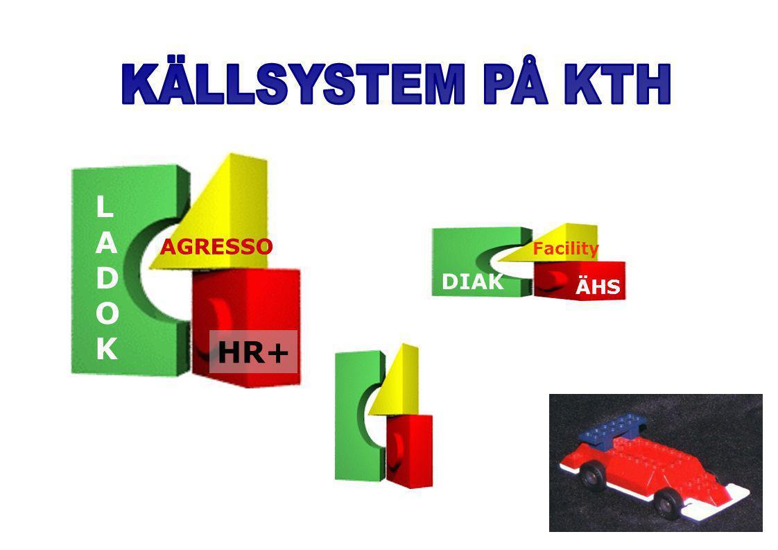 5 2005-06-10 VIS Webbgränssnitt med rapporter, kuber, mail eller signaler AGRESSO HR+ ToR LADOK GRU UG Person- databas Facility Ex.