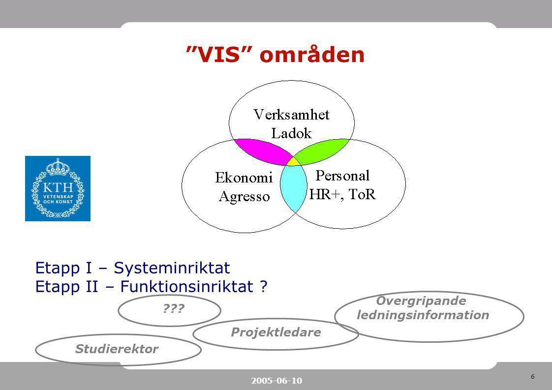 """6 2005-06-10 """"VIS"""" områden Etapp I – Systeminriktat Etapp II – Funktionsinriktat ? Övergripande ledningsinformation Projektledare Studierektor ???"""