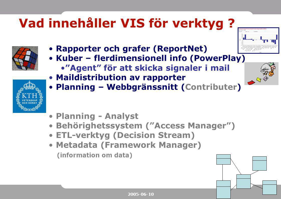 """7 2005-06-10 Vad innehåller VIS för verktyg ? Rapporter och grafer (ReportNet) Kuber – flerdimensionell info (PowerPlay) """"Agent"""" för att skicka signal"""