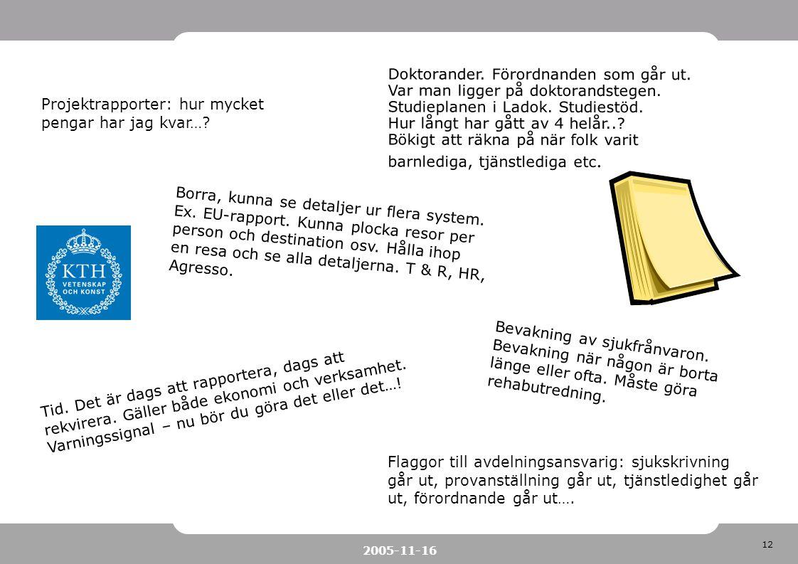12 2005-11-16 Borra, kunna se detaljer ur flera system. Ex. EU-rapport. Kunna plocka resor per person och destination osv. Hålla ihop en resa och se a