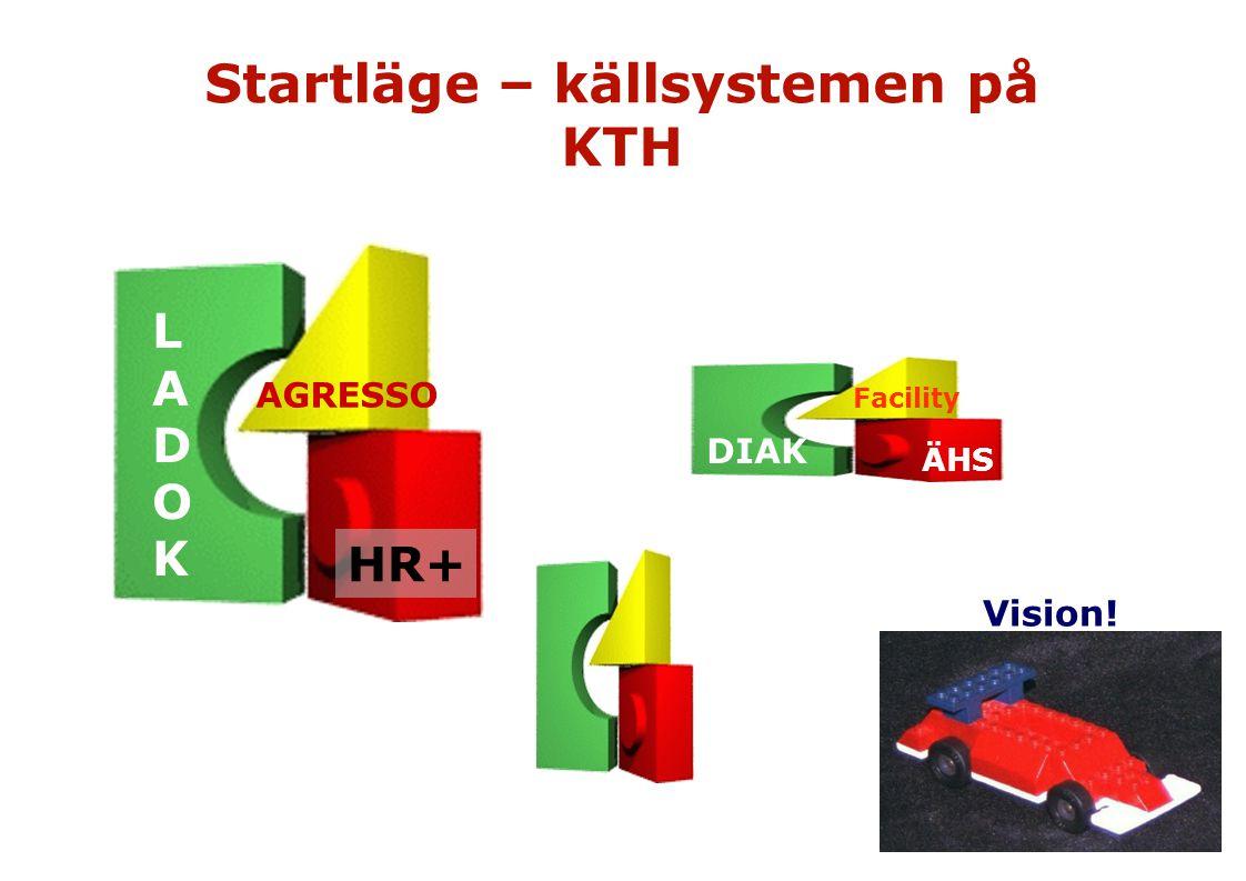 LADOKLADOK AGRESSO HR+ DIAK Facility ÄHS Startläge – källsystemen på KTH Vision!