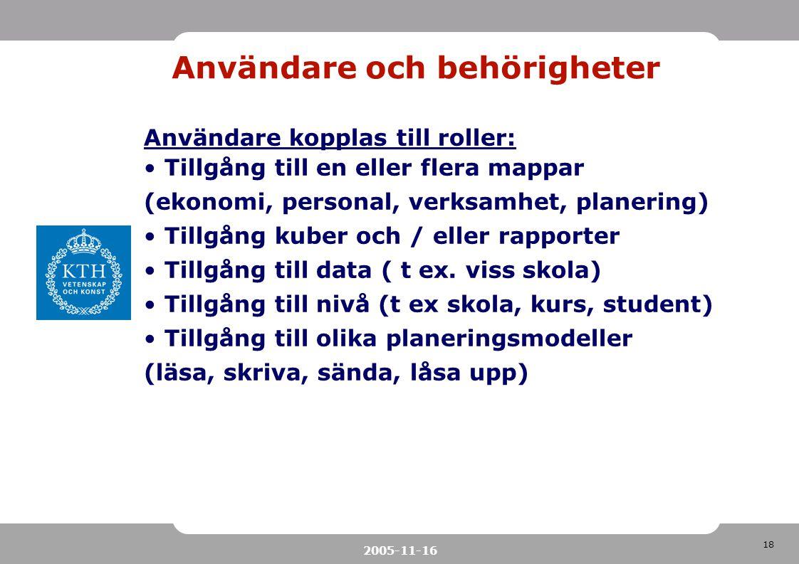 18 2005-11-16 Användare och behörigheter Användare kopplas till roller: Tillgång till en eller flera mappar (ekonomi, personal, verksamhet, planering)