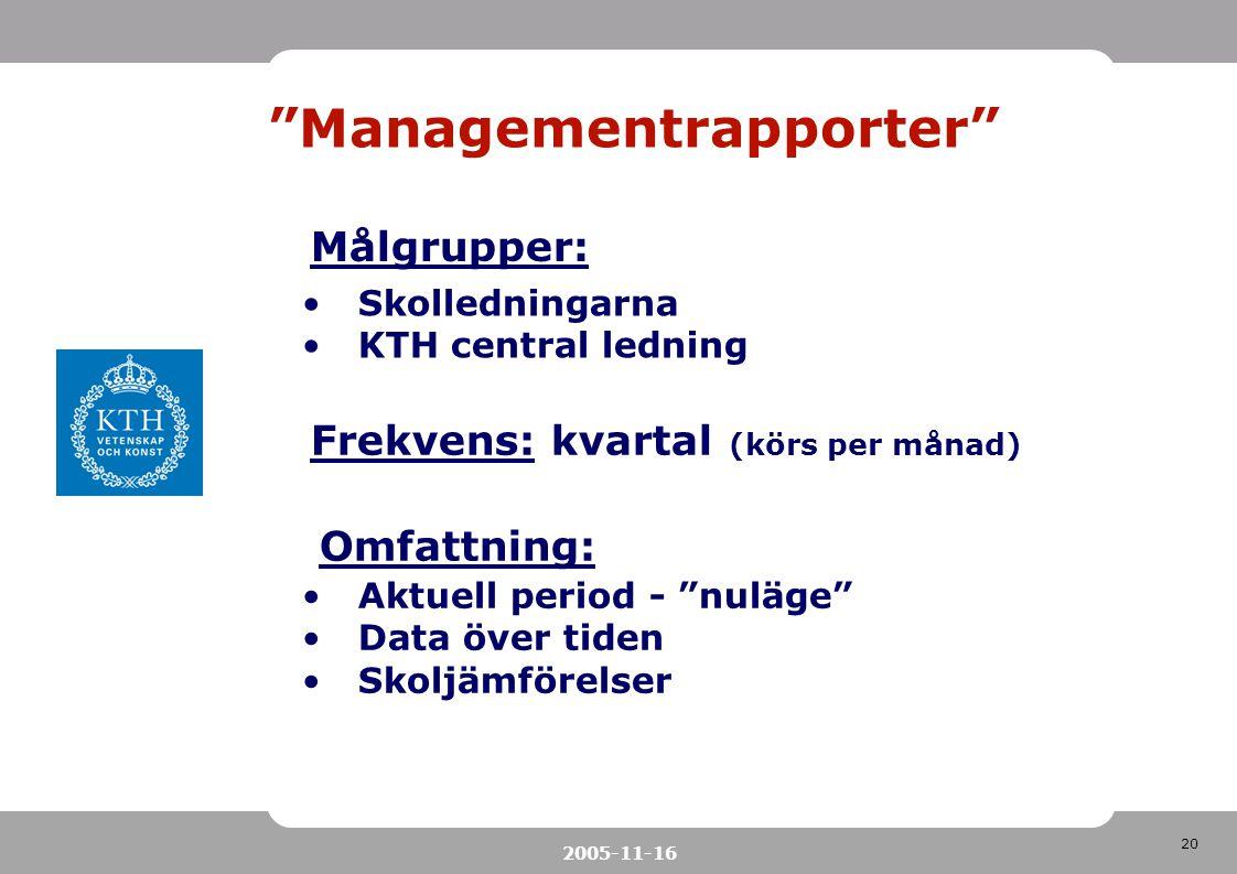 """20 2005-11-16 """"Managementrapporter"""" Skolledningarna KTH central ledning Målgrupper: Frekvens: kvartal (körs per månad) Omfattning: Aktuell period - """"n"""