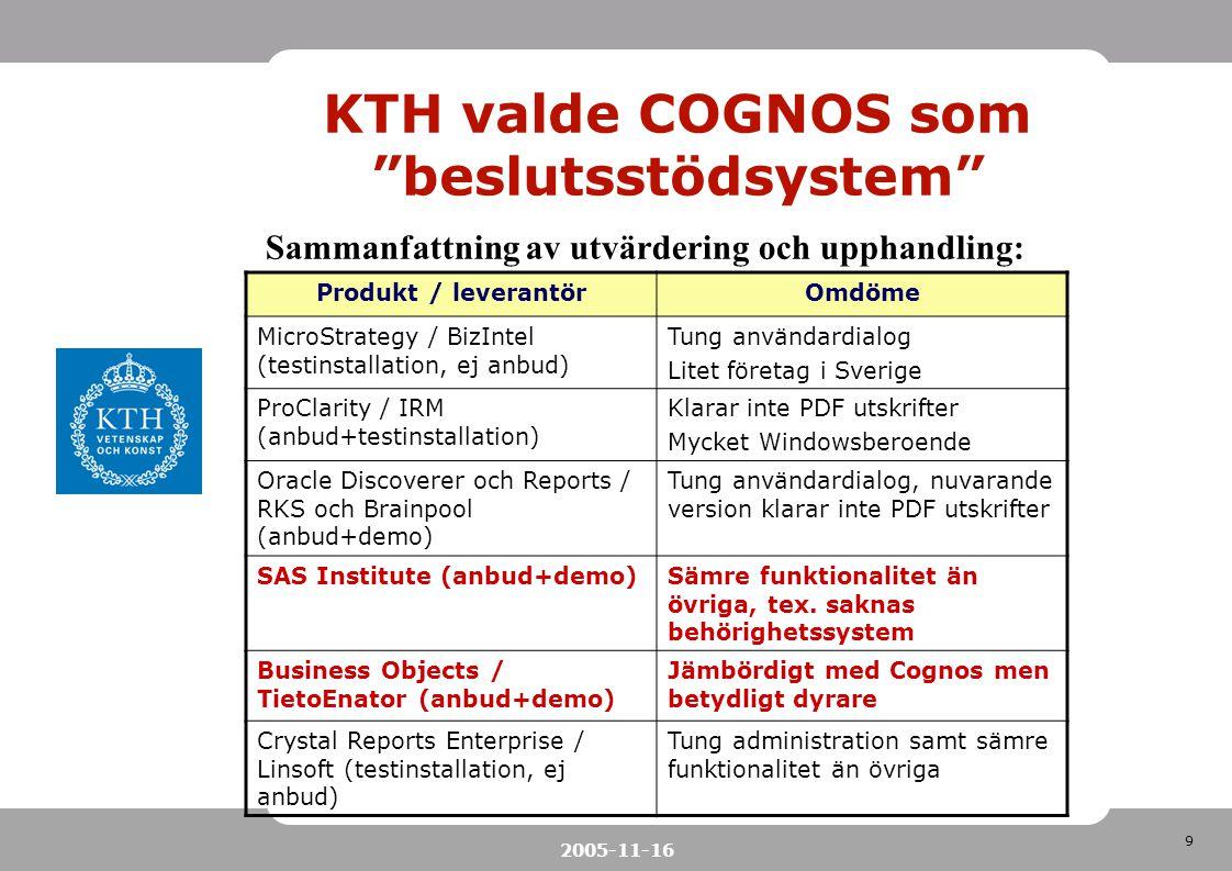 """9 2005-11-16 KTH valde COGNOS som """"beslutsstödsystem"""" Produkt / leverantörOmdöme MicroStrategy / BizIntel (testinstallation, ej anbud) Tung användardi"""