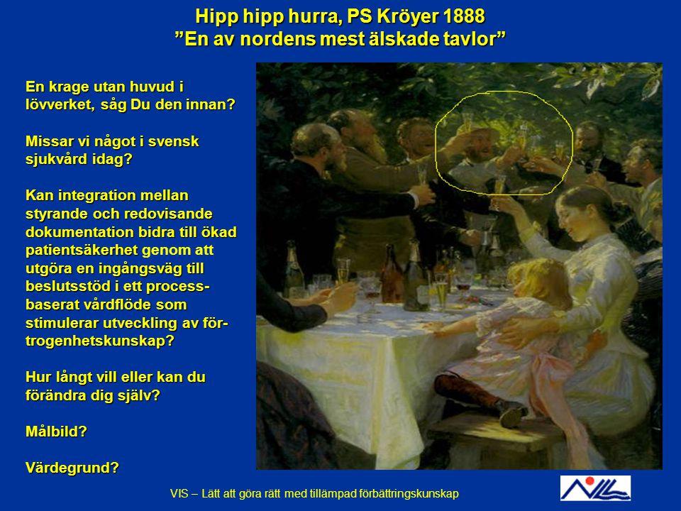 """VIS – Lätt att göra rätt med tillämpad förbättringskunskap BILD 2 Hipp hipp hurra, PS Kröyer 1888 """"En av nordens mest älskade tavlor"""" En krage utan hu"""