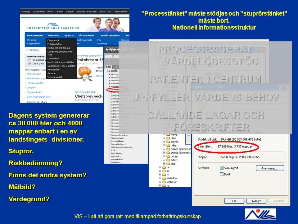 """""""Processtänket"""" måste stödjas och """"stuprörstänket"""" måste bort. Nationell Informationsstruktur Dagens system genererar ca 30 000 filer och 4000 mappar"""