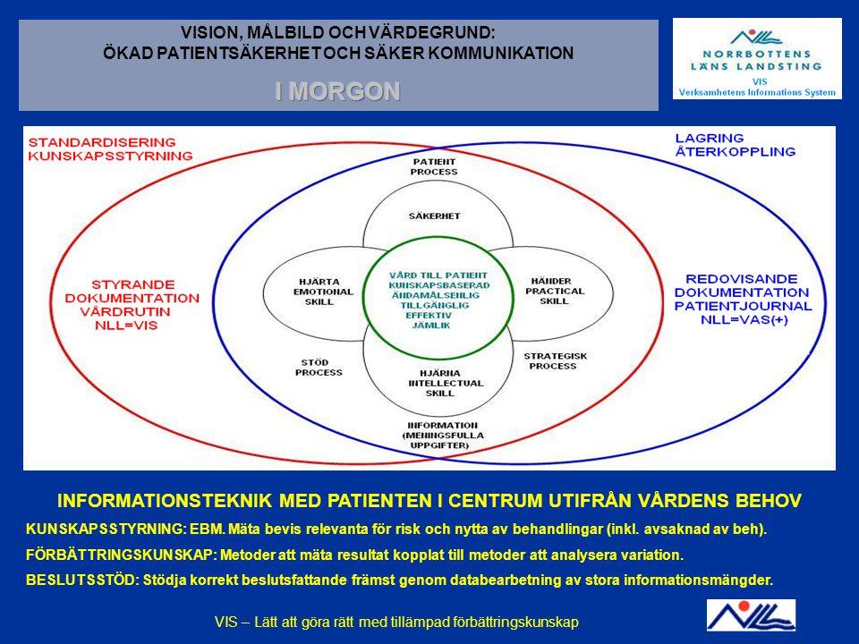 2014-12-14VIS - En praktisk tillämpning av förbättringskunskapBILD 9 INFORMATIONSTEKNIK MED PATIENTEN I CENTRUM UTIFRÅN VÅRDENS BEHOV KUNSKAPSSTYRNING