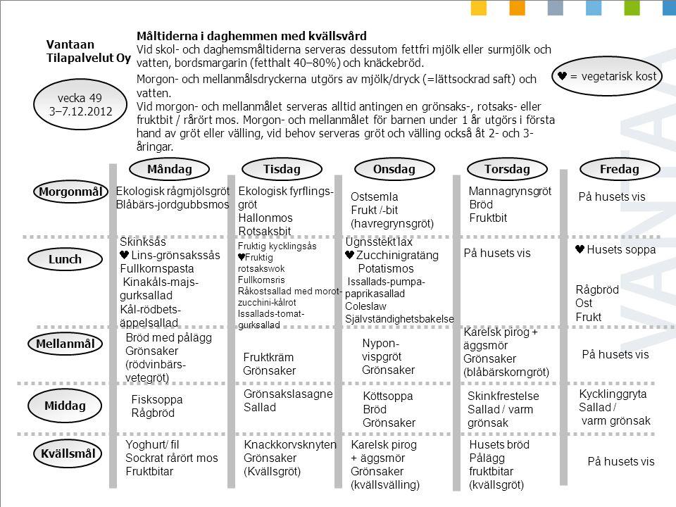 vecka 49 3–7.12.2012 = vegetarisk kost MåndagTisdagOnsdagTorsdagFredag Morgonmål Lunch Mellanmål Ostsemla Frukt /-bit (havregrynsgröt) Karelsk pirog +