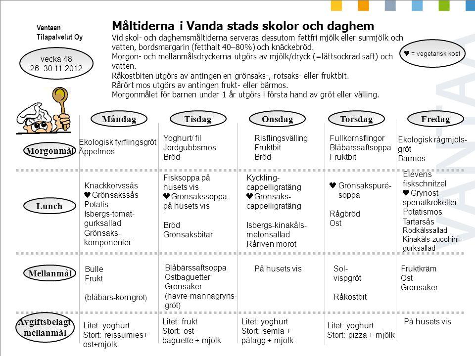 Elevens fiskschnitzel Grynost- spenatkroketter Potatismos Tartarsås Rödkålssallad Kinakåls-zucchini- gurksallad Ekologisk rågmjöls- gröt Bärmos Litet: