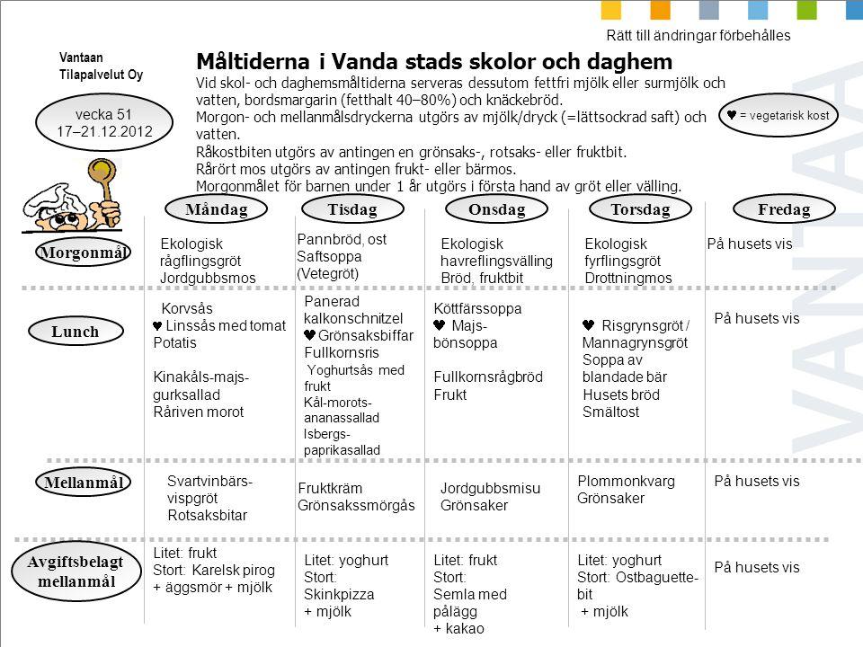 Lunch Rätt till ändringar förbehålles På husets vis Avgiftsbelagt mellanmål Litet: frukt Stort: Semla med pålägg + kakao vecka 51 17–21.12.2012 = vege