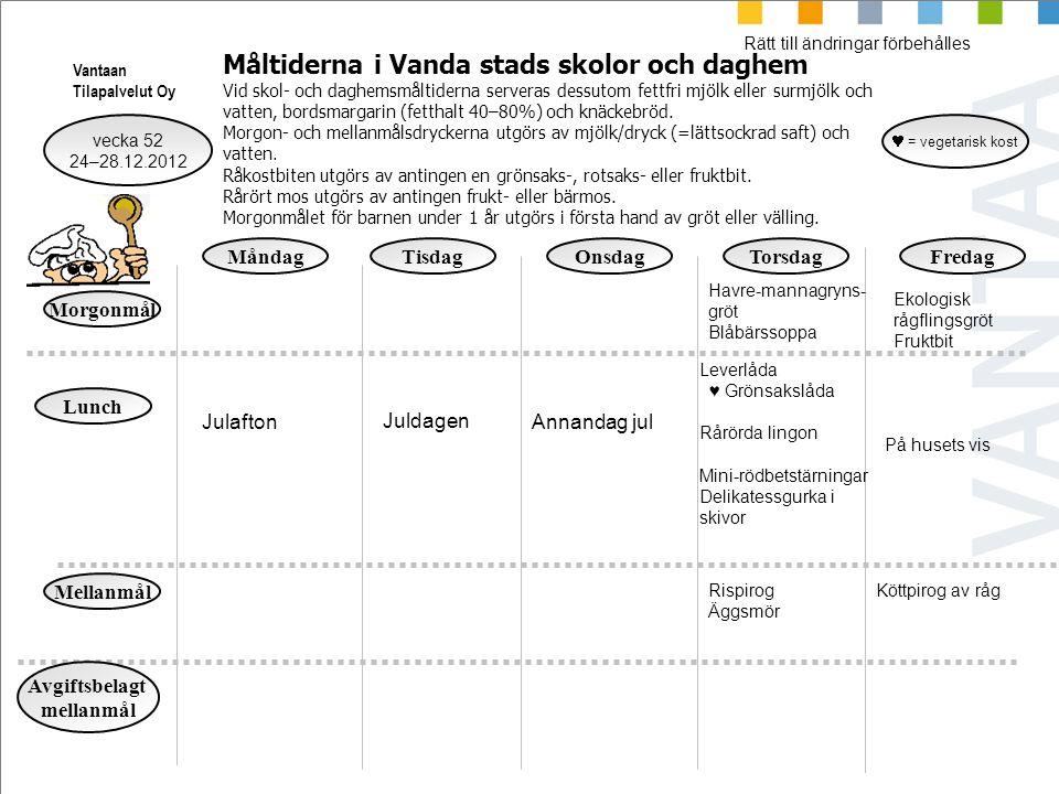 Rätt till ändringar förbehålles Köttpirog av råg På husets vis vecka 52 24–28.12.2012 = vegetarisk kost MåndagTisdagOnsdagTorsdagFredag Morgonmål Lunc
