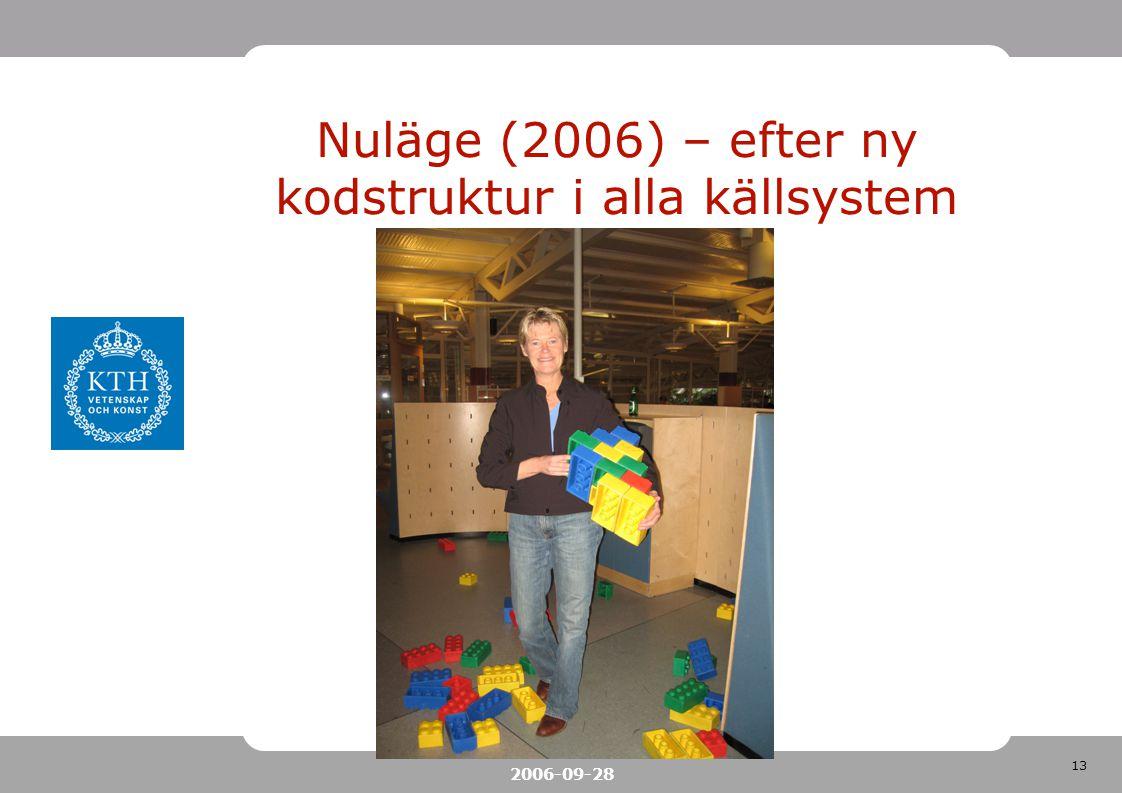 13 2006-09-28 Nuläge (2006) – efter ny kodstruktur i alla källsystem