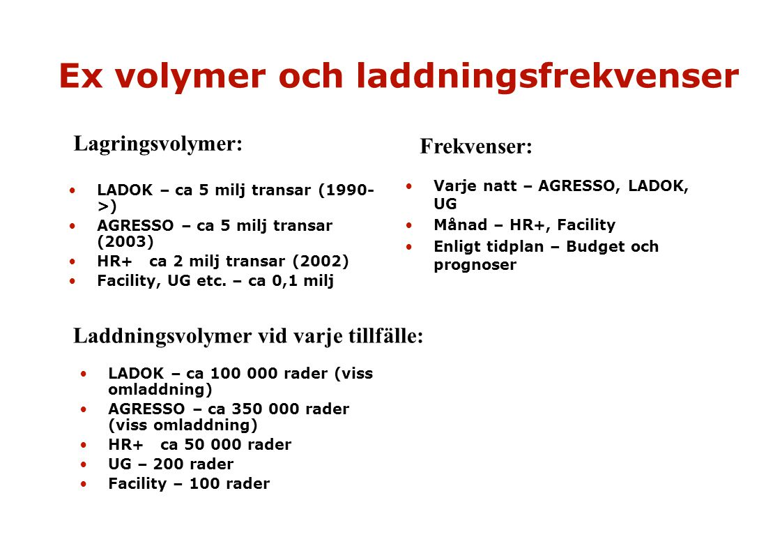 Ex volymer och laddningsfrekvenser LADOK – ca 5 milj transar (1990- >) AGRESSO – ca 5 milj transar (2003) HR+ ca 2 milj transar (2002) Facility, UG et