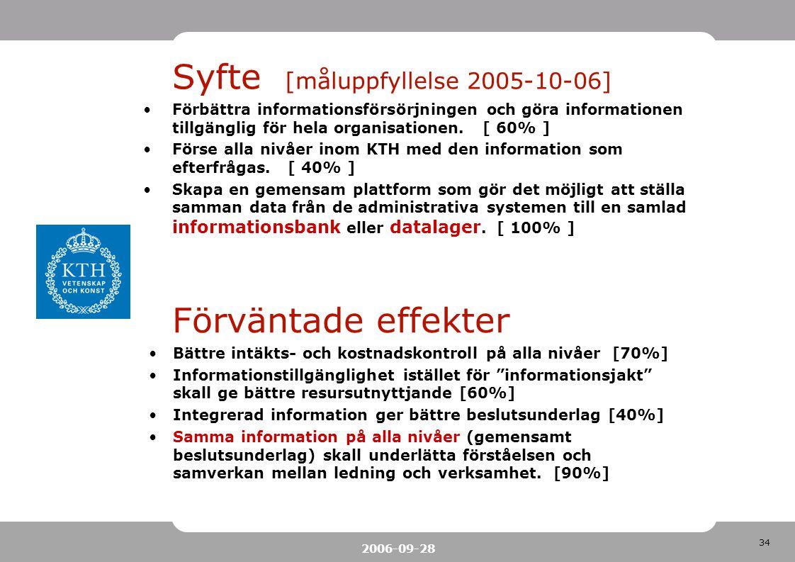 34 2006-09-28 Syfte [måluppfyllelse 2005-10-06] Förbättra informationsförsörjningen och göra informationen tillgänglig för hela organisationen. [ 60%